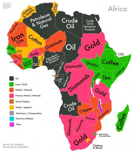 Export Africa