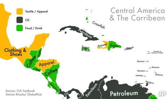 Export America Centrala