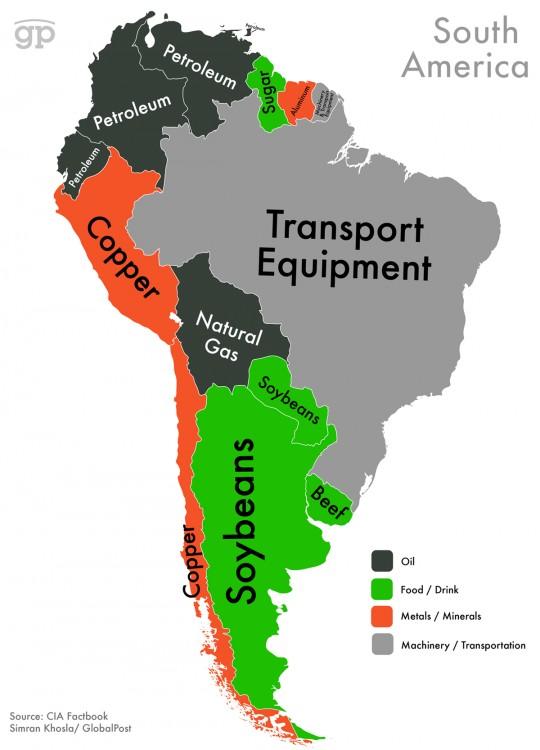Export America de Sud