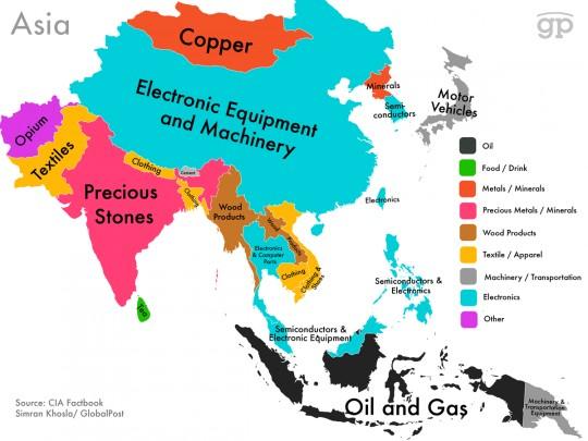Export Asia